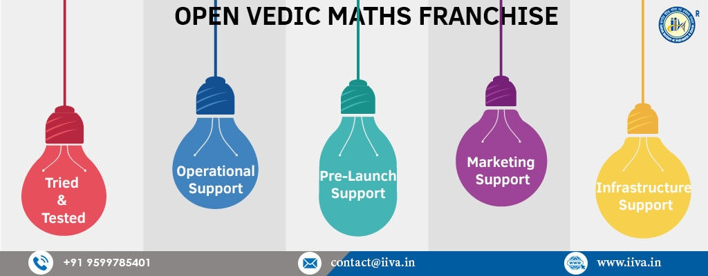 Vedic Maths Franchise by IIVA